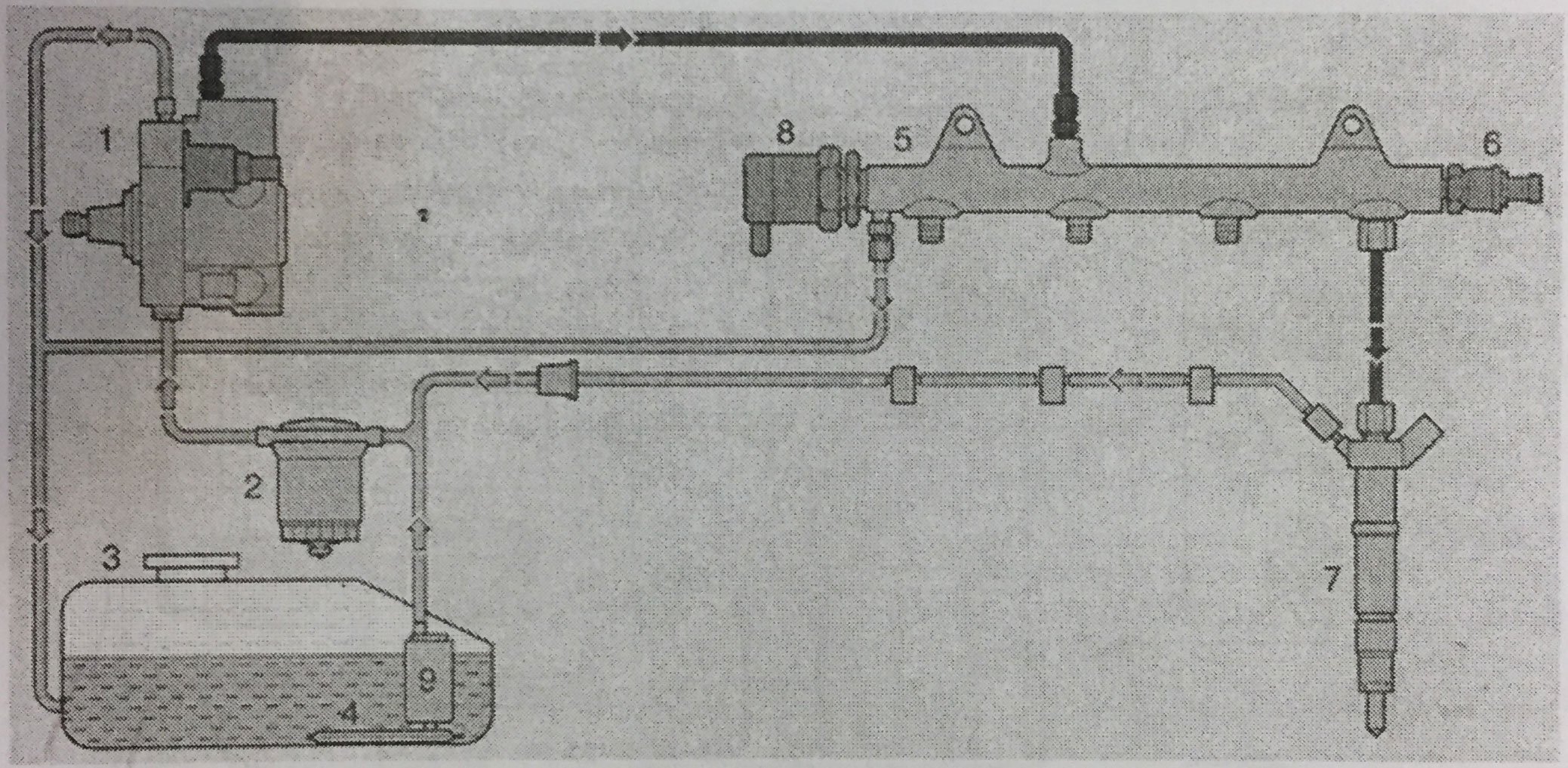 سیستم سوخت رسانی موتور دیزل